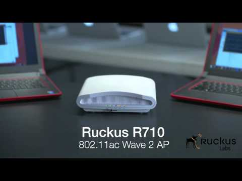 Ruckus R710 a Multi User MIMO
