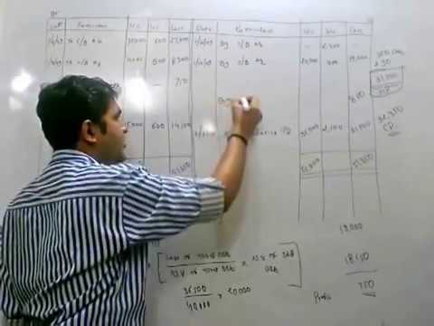 Investment  Accounting  –  Revision  Lecture
