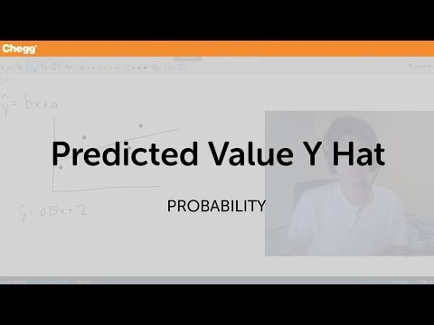 Definition Of Predicted Value Y Hat Chegg