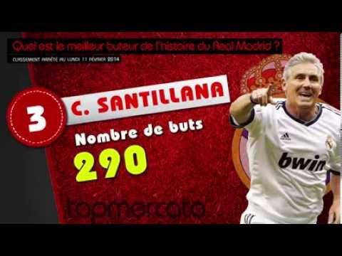 Top 10 des meilleurs buteurs de l'histoire du Real Madrid !