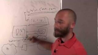 TCP/IP v4 Intro