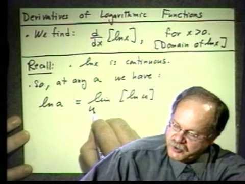 Calculus I - Vortrag 14