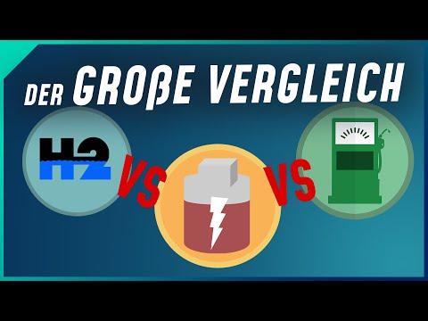 Wasserstoff- vs. E-Auto vs. Verbrenner - der ultimative Vergleich