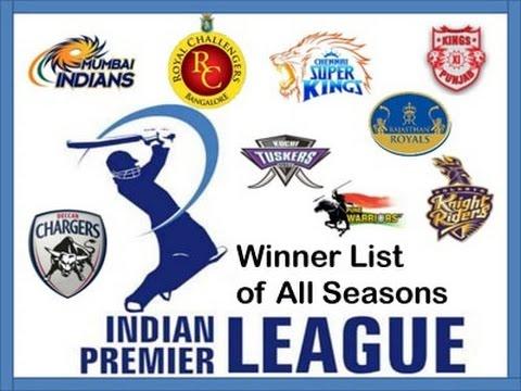 IPL WINNERS LIST OF ALL SEASONS | 2008 TO 2016 | Info TV | 2017