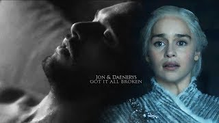 Broken, got it all broken Hoping, got it all worked out❖ ▻ Program: Sony Vegas 13 ▻ TV Show: Game Of Thrones ▻ Song: ...