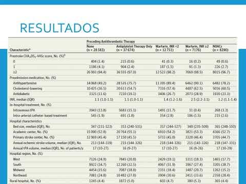 Asociación de tratamiento antitrombótico previo con ACV isquémico y resultados durante la hospitalización en pacientes con FA. Dr. Agustín Indavere. Residencia de Cardiología. Hospital C. Argerich. Buenos Aires