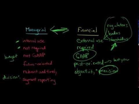 Financial Accounting vs. Managerial Accounting