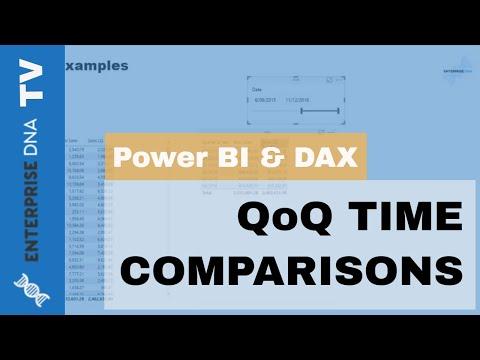 Quarter On Quarter Sales Trends In Power BI - DAX Formula