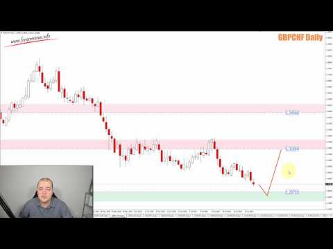 Обзор рынков от Тимона Веллера (6-10.08.2018 года)