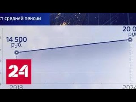 Изменения пенсионной системы направлены на повышение качества жизни пенсионеров - Россия 24 - DomaVideo.Ru