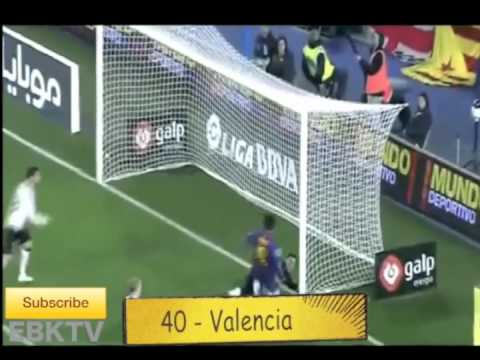 Lionel Messi – All 73 Goals From The 2011/12 Season