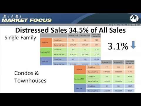 South Florida Market Focus Update ? November 2014