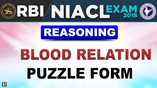 Blood Relation | Puzzle Form | RBI/NIACL Exam 2018 | Reasoning | 10 PM