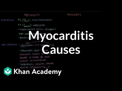 Causes of myocarditis