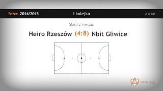 Heiro Rzeszów vs NBit Gliwice (1 kolejka) - skrót