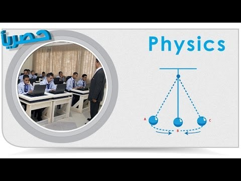 Physics | wave particle duality