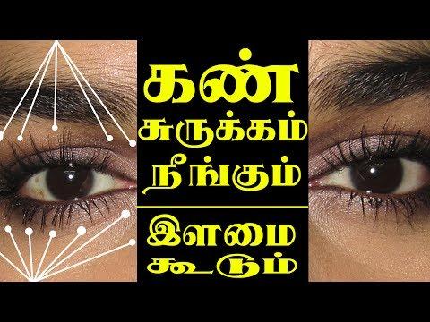 Eye Beauty Tips in Tamil for Wrinkles on Face & Dark Circles