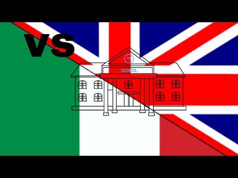 Scuole Italiane vs Scuole Inglesi