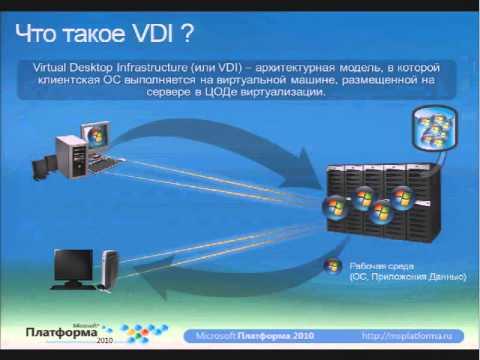 Обзор возможностей Windows Server 2008 R2 Remote Desktop Services и Virtual Desktop Infrastrurcture