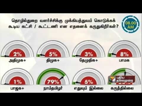 Therthal-Meter-Which-party-alliance-gives-importance-to-Industrial-development