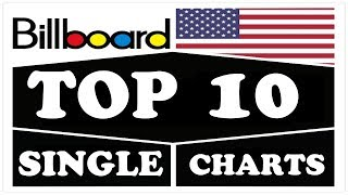 Welcome to ChartExpress. ################## **Weekly Releases** __ Monday: Official Global Top 100 Single Charts...