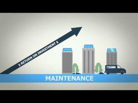 Animated Marketing Videos