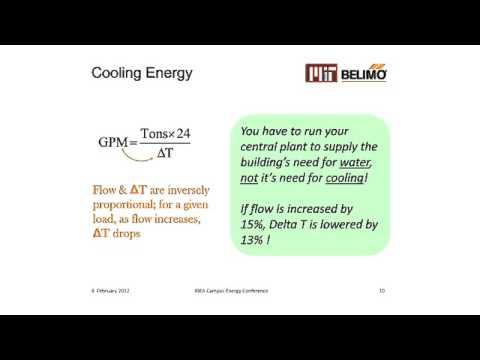 Badania Belimo Energy Vavle w MIT