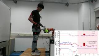 Towards Ergonomic Control of Human-Robot Co-Manipulation and Handover