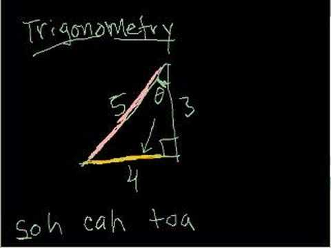 trigonometry - An introduction to trigonometric functions: sine, cosine, and tangent.