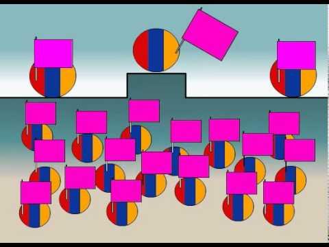 Եվրոպա և Հայաստան - www.armblog.net (видео)