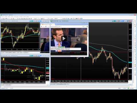 Setup para day trade no mini índice ao vivo Tendência consolidada 25-04-14 (видео)