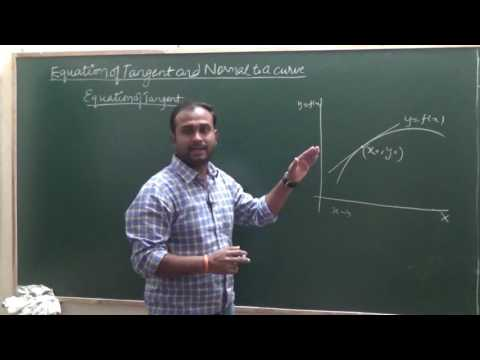 Equation of Tangent & Normal to a curve | App. of Derivative | CBSE 12 Maths NCERT 12 Ex 6.3 intro