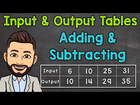 Input and Output Tables (Function Tables) | Adding and Subtracting