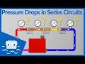 Pressure Drops in Series Circuits