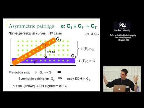 3rd BIU Winter School on Cryptography:The Basics of Pairings - Dan Boneh