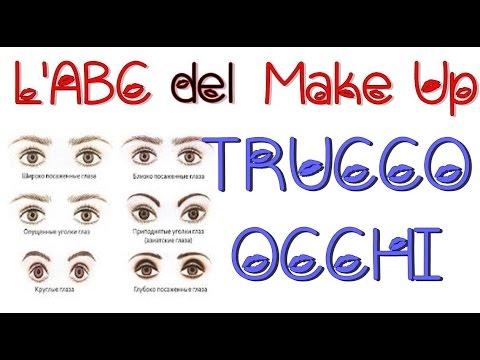 tutorial sul make up a seconda della tua tipologia di occhi!