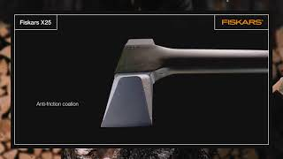 The World's best axes features