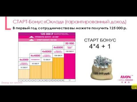 доход представителя и координатора Аvоn - DomaVideo.Ru