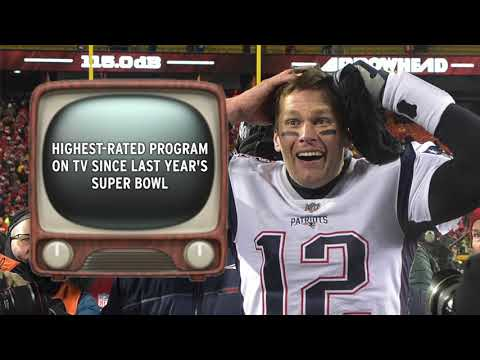 Video: AFC Championship Dominates Local And National Markets