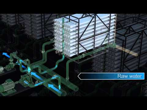 Solar Powered Seawater Desalination Plant