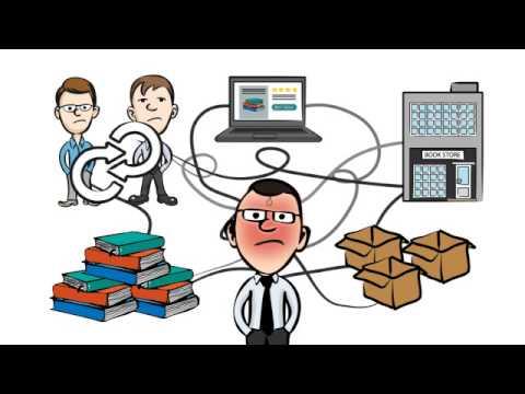 Innovator: Prozessmodellierung in 100 Sekunden