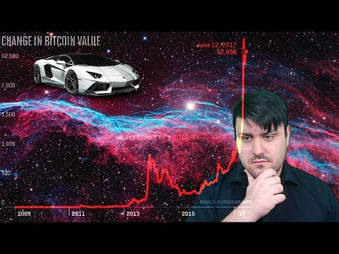 Bitcoins Price Can Be A Problem video