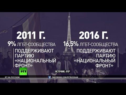 У Франції зростає кількість ЛГБТ, які підтримують праві партії