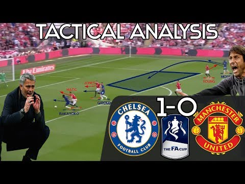 How Conte's Chelsea Gave Mourinho A Taste Of His Own Medicine To Win the FA Cup: Tactics (Final) (видео)