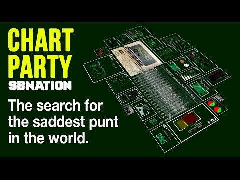 Video: The search for the saddest punt in the world | Chart Party