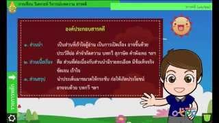 สื่อการเรียนการสอน การเขียนวิเคราะห์ วิจารณ์ แสดงความคิดเห็น ม.2 ภาษาไทย