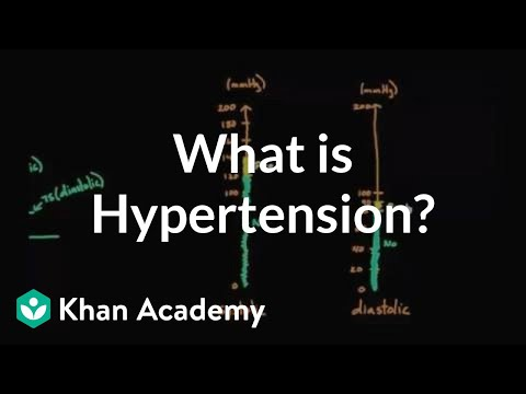 Healthcare and Medicine: Hypertension