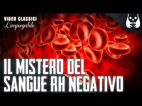 il mistero del sangue rh negativo