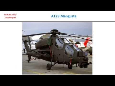 A129 Mangusta Vs CAIC WZ-10, Military...