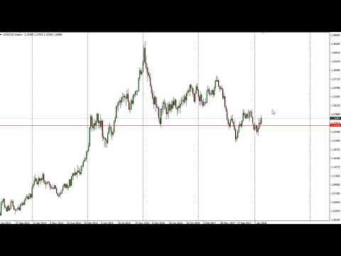 USD/CAD Technical Analysis